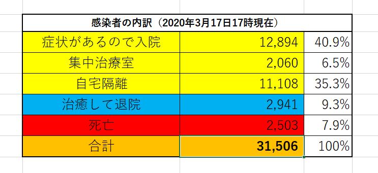 f:id:yomumirukaku:20200318042534p:plain