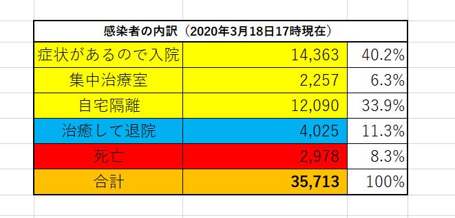f:id:yomumirukaku:20200319024647p:plain
