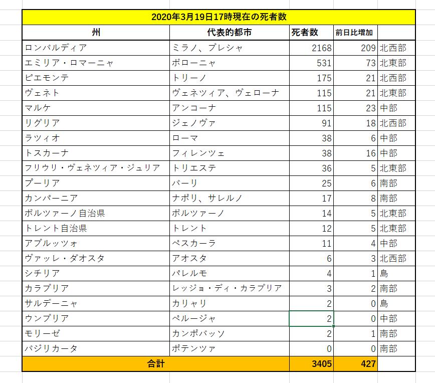 f:id:yomumirukaku:20200320025309p:plain