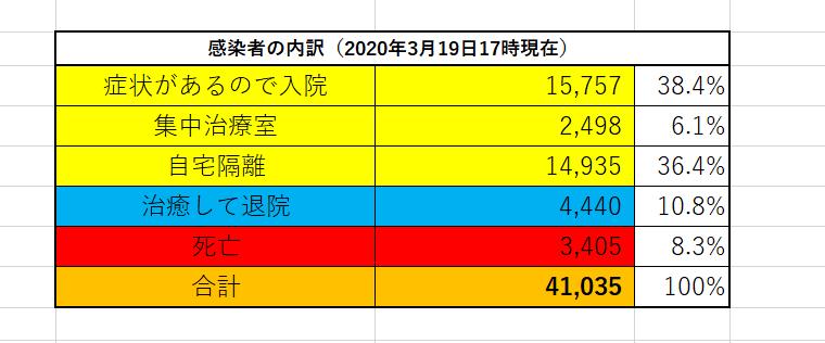 f:id:yomumirukaku:20200320025458p:plain