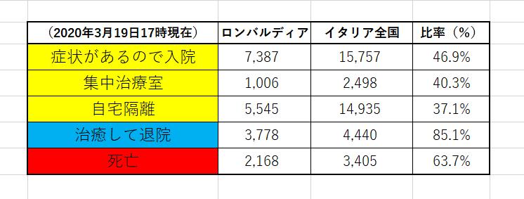 f:id:yomumirukaku:20200320031249p:plain