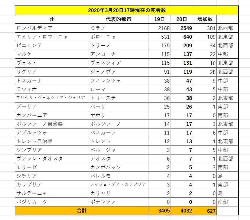 f:id:yomumirukaku:20200321040711p:plain
