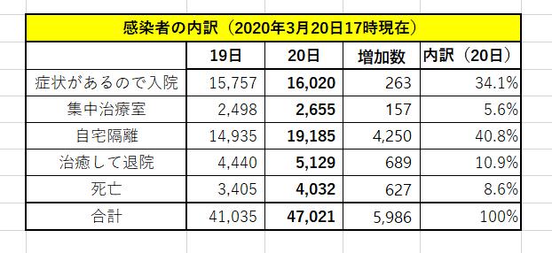 f:id:yomumirukaku:20200321041035p:plain