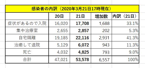 f:id:yomumirukaku:20200322031811p:plain