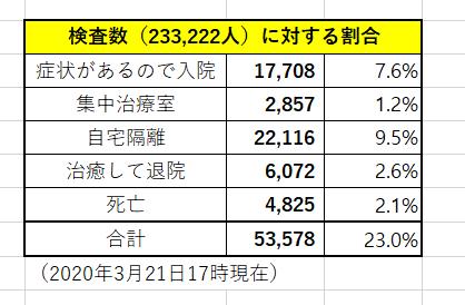 f:id:yomumirukaku:20200322032741p:plain