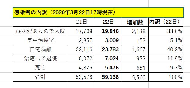 f:id:yomumirukaku:20200323054159p:plain