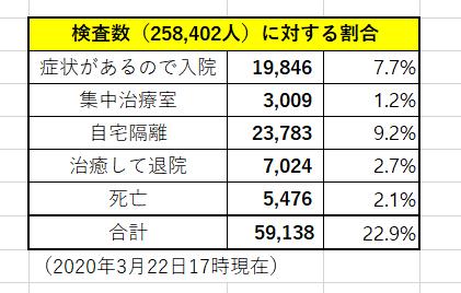 f:id:yomumirukaku:20200323054651p:plain