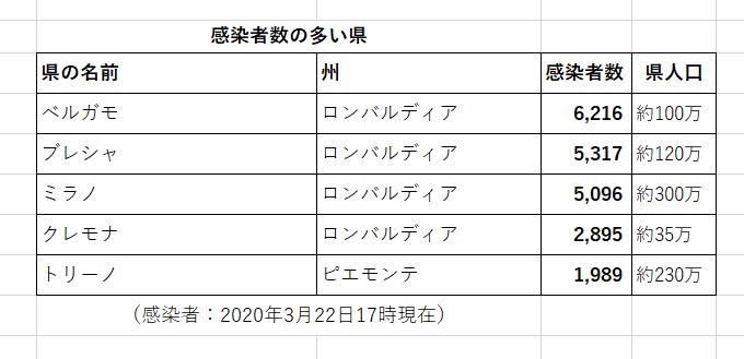 f:id:yomumirukaku:20200323054919p:plain