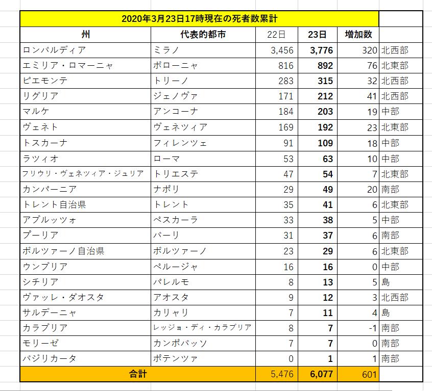 f:id:yomumirukaku:20200324054502p:plain