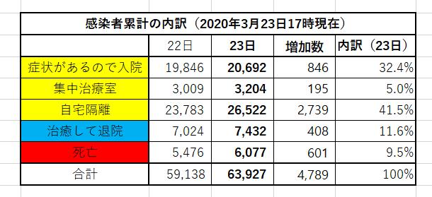 f:id:yomumirukaku:20200324054656p:plain