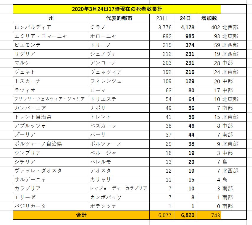 f:id:yomumirukaku:20200325072615p:plain
