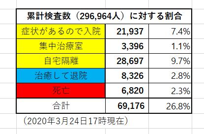 f:id:yomumirukaku:20200325072905p:plain