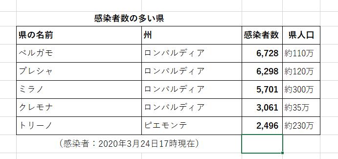 f:id:yomumirukaku:20200325073140p:plain