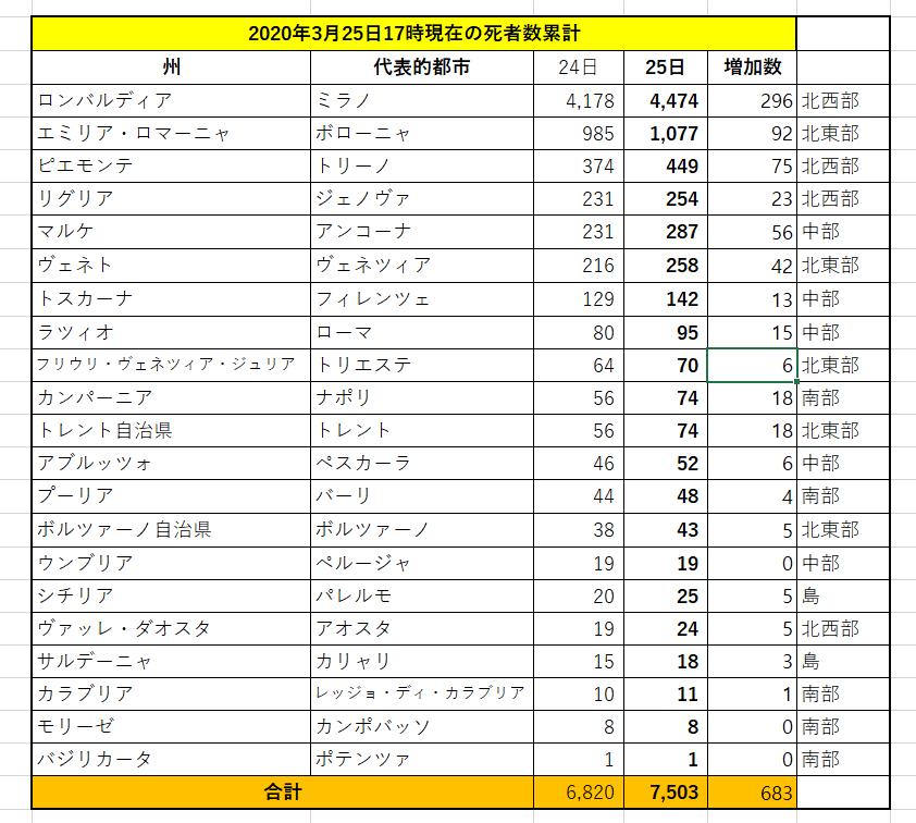 f:id:yomumirukaku:20200326033245p:plain