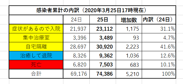 f:id:yomumirukaku:20200326033303p:plain
