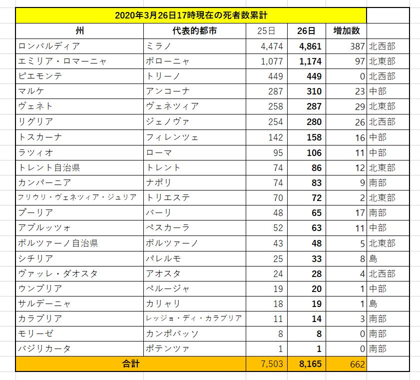 f:id:yomumirukaku:20200327071259p:plain