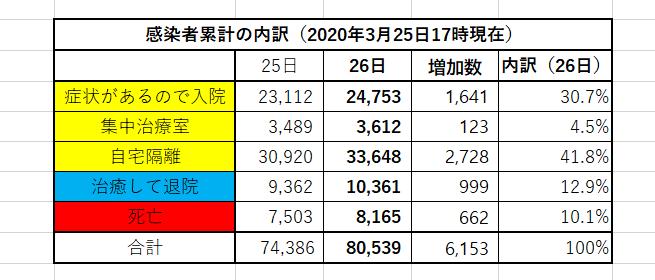 f:id:yomumirukaku:20200327071327p:plain
