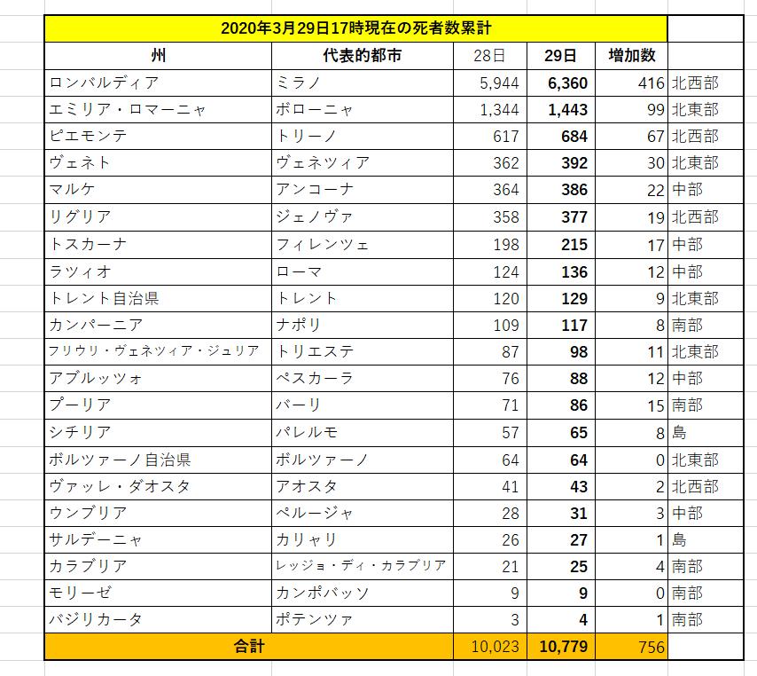 f:id:yomumirukaku:20200330040321p:plain