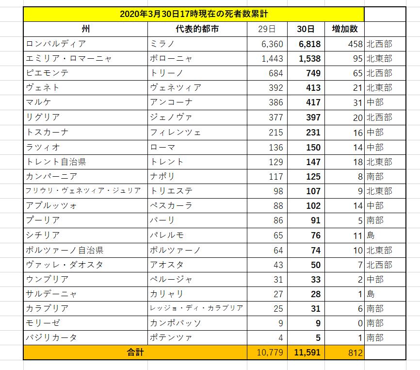 f:id:yomumirukaku:20200331014711p:plain