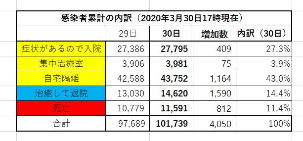 f:id:yomumirukaku:20200331014800p:plain