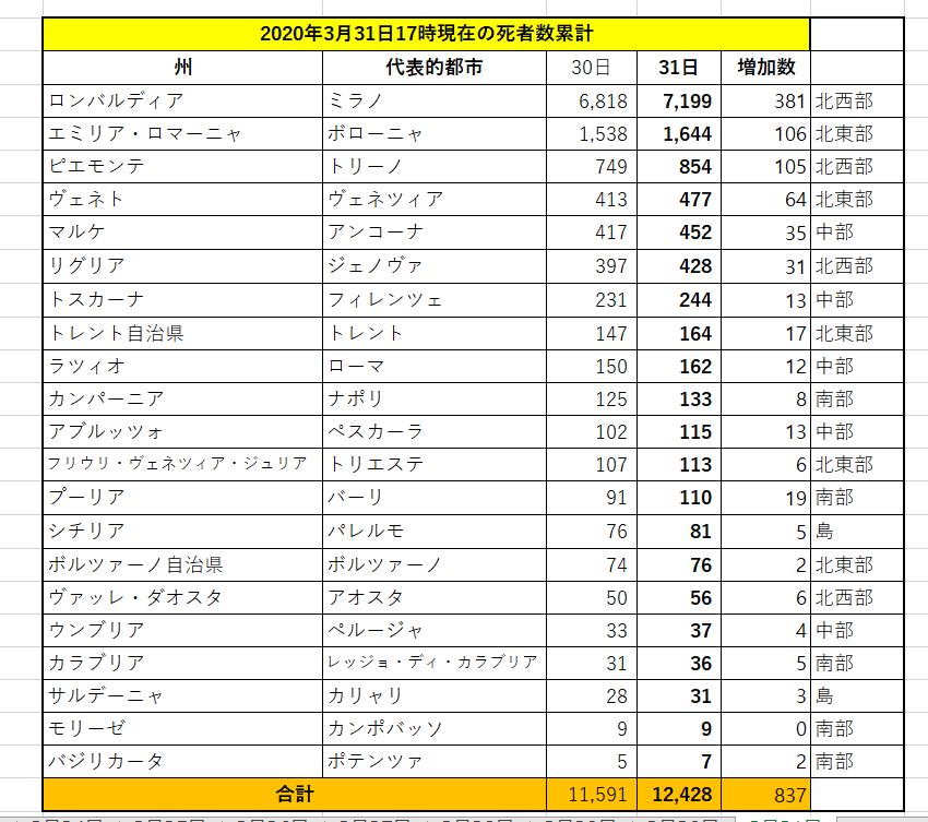f:id:yomumirukaku:20200401031138p:plain