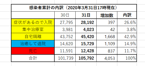 f:id:yomumirukaku:20200401031242p:plain