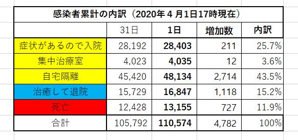f:id:yomumirukaku:20200402032555p:plain