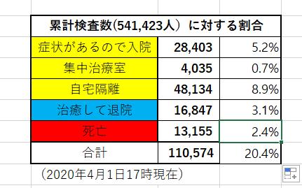 f:id:yomumirukaku:20200402032826p:plain