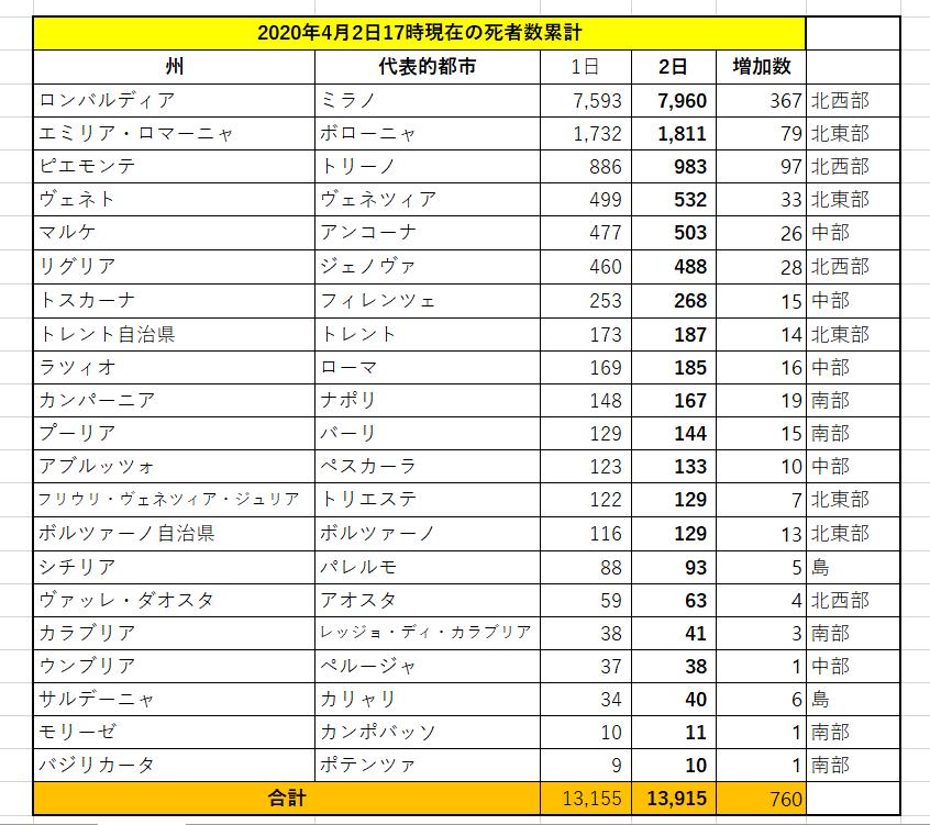 f:id:yomumirukaku:20200403034915p:plain