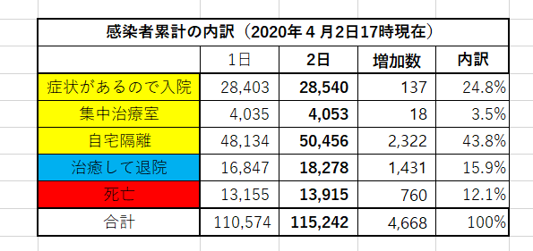 f:id:yomumirukaku:20200403035020p:plain