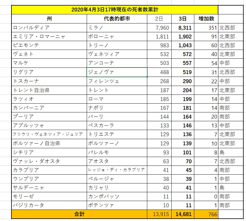 f:id:yomumirukaku:20200404031954p:plain