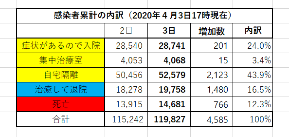 f:id:yomumirukaku:20200404032206p:plain