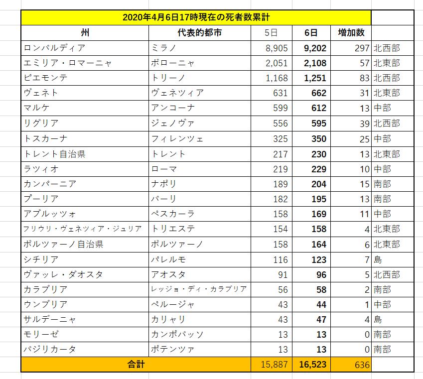 f:id:yomumirukaku:20200407032653p:plain