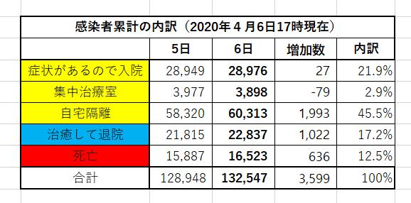 f:id:yomumirukaku:20200407032749p:plain