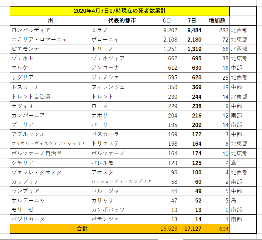 f:id:yomumirukaku:20200408040201p:plain