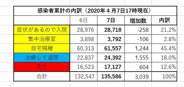 f:id:yomumirukaku:20200408040401p:plain