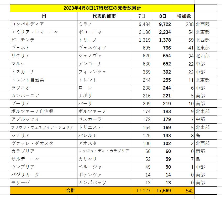 f:id:yomumirukaku:20200409025950p:plain