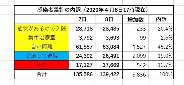 f:id:yomumirukaku:20200409030145p:plain