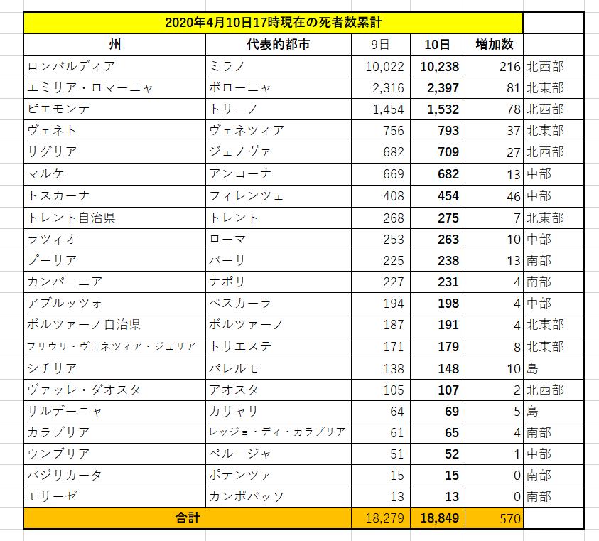 f:id:yomumirukaku:20200411055440p:plain
