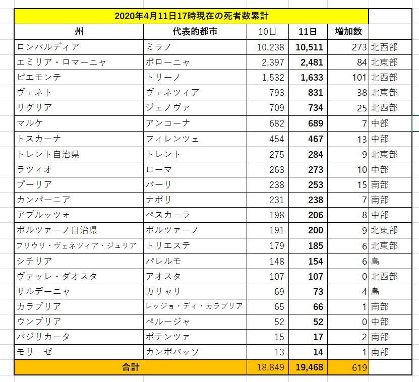 f:id:yomumirukaku:20200412054837p:plain