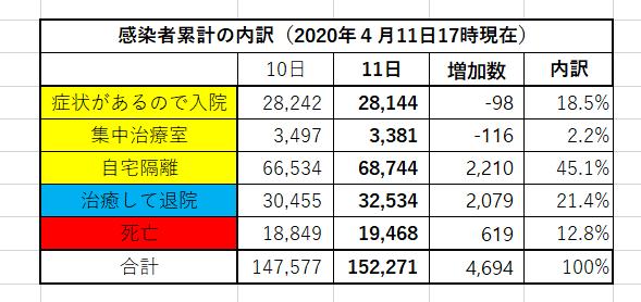 f:id:yomumirukaku:20200412054854p:plain