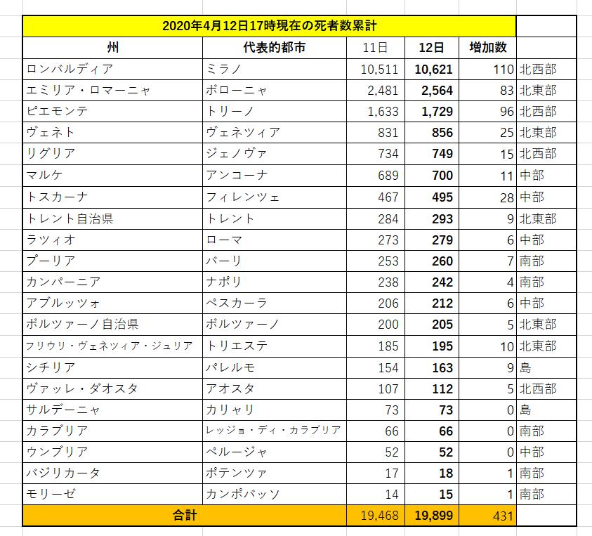 f:id:yomumirukaku:20200413034412p:plain