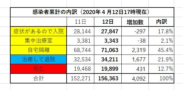 f:id:yomumirukaku:20200413034445p:plain