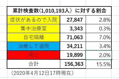 f:id:yomumirukaku:20200413034613p:plain