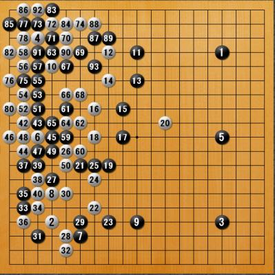 f:id:yomumirukaku:20200801063313p:plain