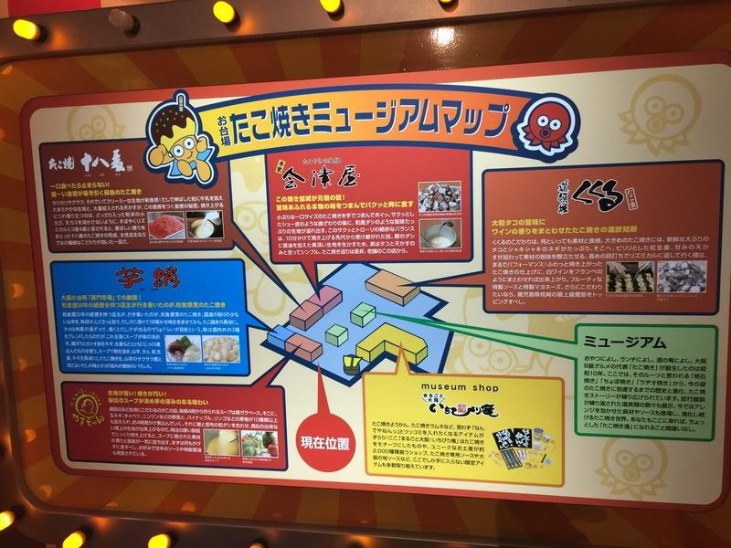 お台場たこ焼きミュージアムのマップ