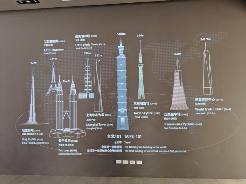 タワー比較表