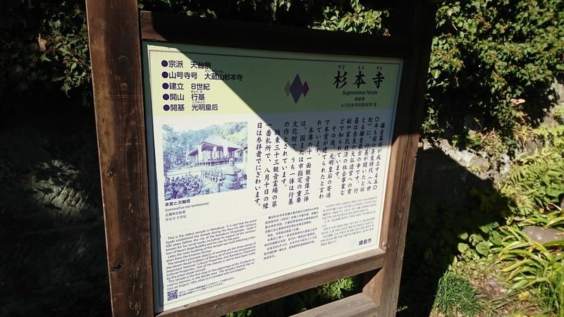 杉本寺の看板