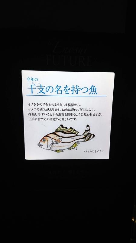 干支の名をもつ魚