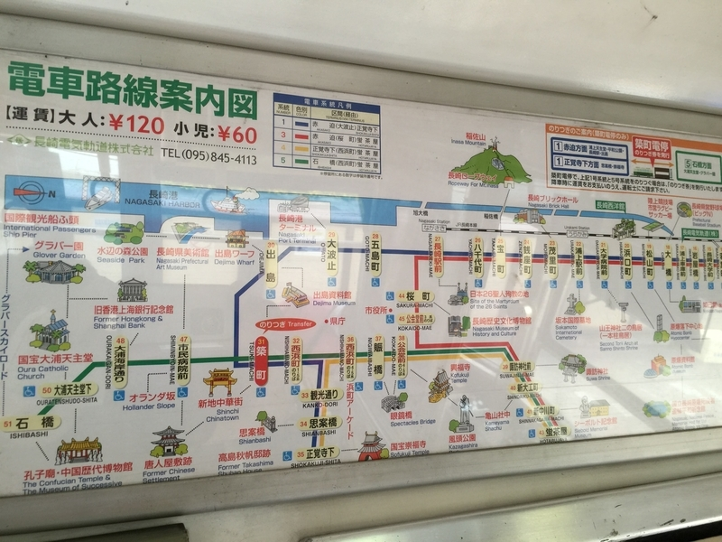 路面電車の路線図